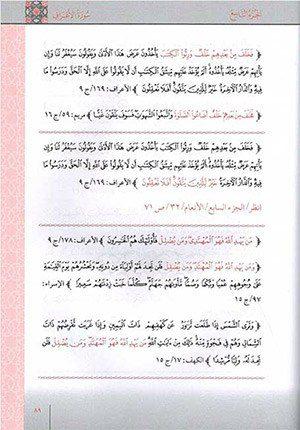 Dalilak ila Mutashaba al-Lafdhi دليلك الى تمييز المتشابة اللفظي في القران