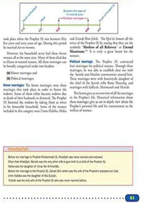 Weekend Learning Islamic Studies: Level 8 (Revised and Enlarged Edition)