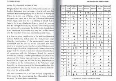 Brief Introduction to the Arabic Alphabet